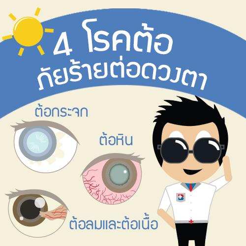 4 โรคต้อ ภัยร้ายต่อดวงตา