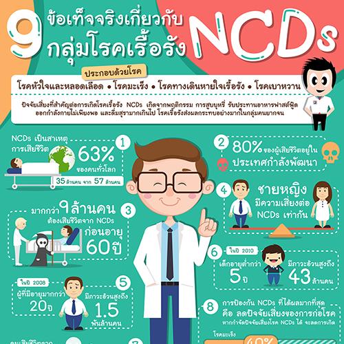9 ข้อเท็จจริงเกี่ยวกับกลุ่มโรคเรื้อรัง NCDs