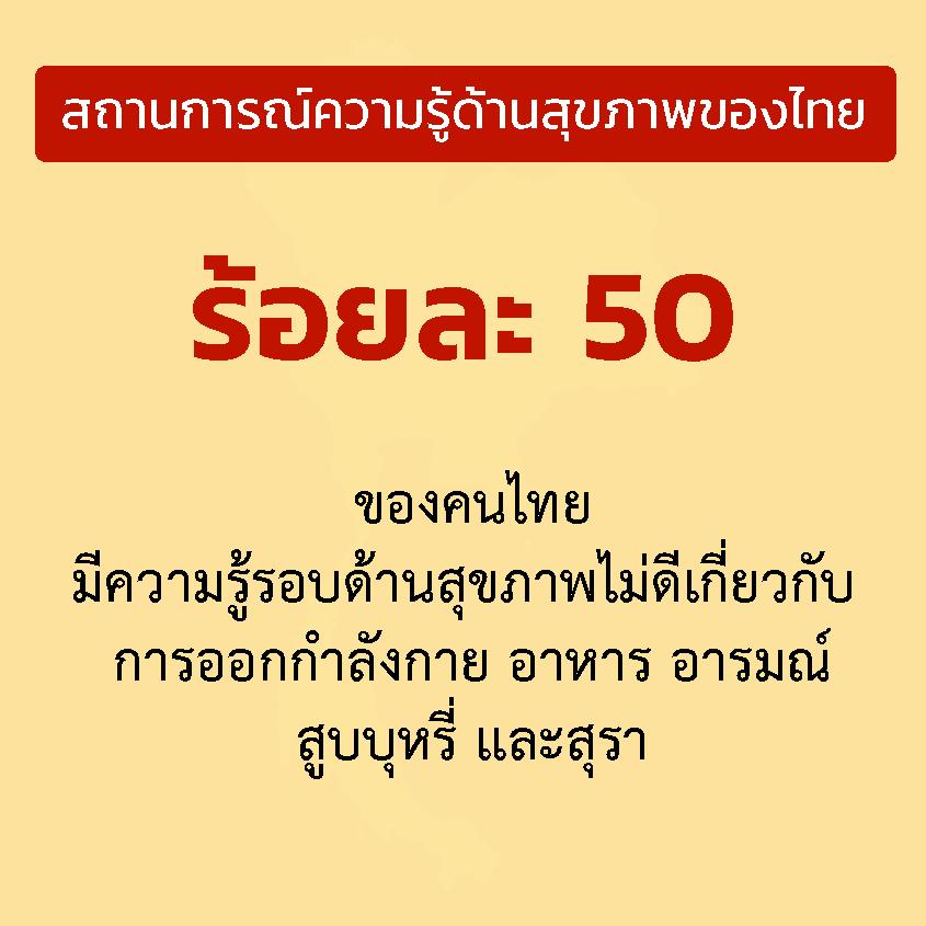 health literacy thai